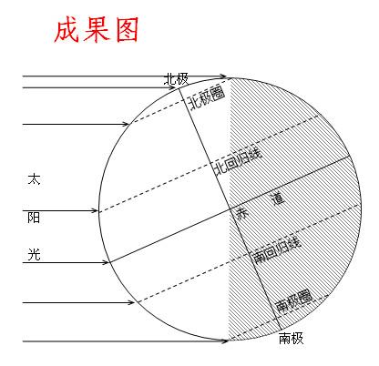 WORD绘图初级教程:③光照图- 浙江新高考